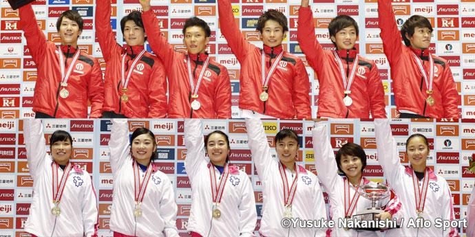 第70回全日本体操団体選手権大会
