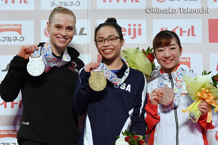 体操ワールドカップ・寺本が3位入賞