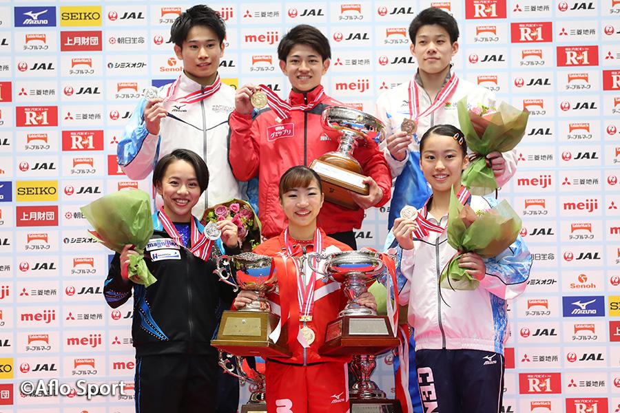 第73回全日本体操個人、男子は谷川翔が2連覇、女子は寺本が4年ぶり2度目の優勝