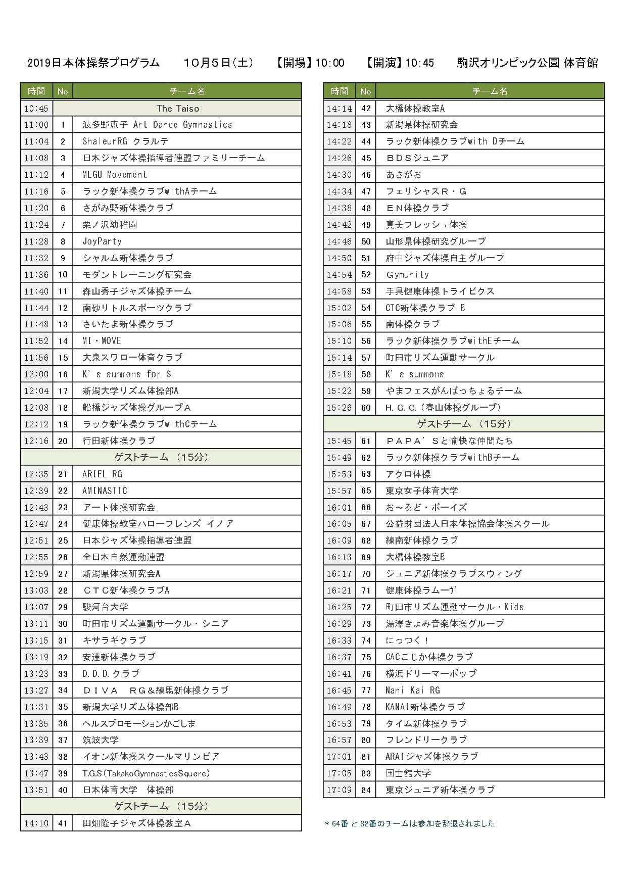 2019日本体操祭 プログラム