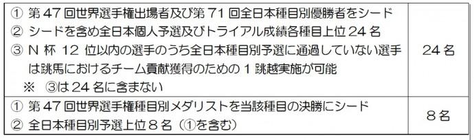 18a_naf_m_trial_2